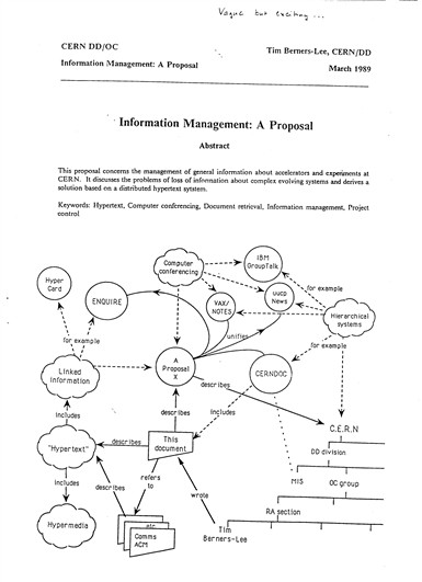 An image of the first page of Tim Berners,Lee\u0027s proposal for the World Wide  Web in March 1989. , CERN Document Server