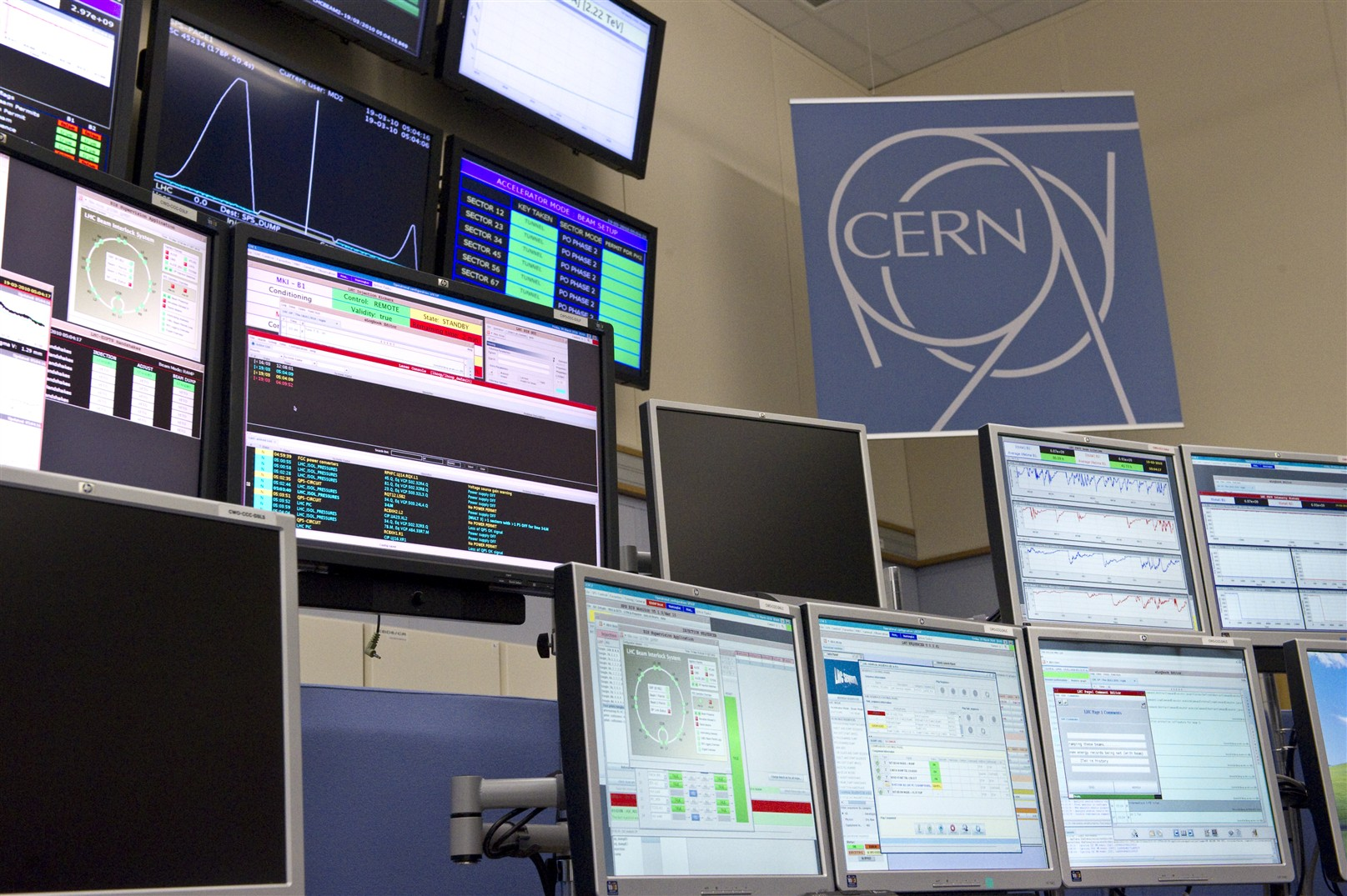On 19 March, energy record for the LHC, twin beams at 3.48 TeV.
