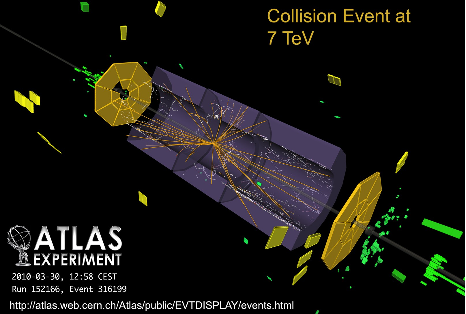 lhcfirstphysics,ATLAS,Collision,Events,lhcfirstphysics,ATLAS,Collision,Events,milestones